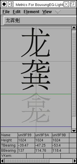 FontForge -- An outline font editor for PostScript